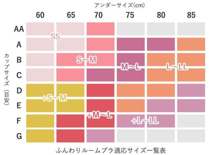 ふんわりルームブラ サイズ表