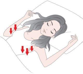 睡眠中に胸にかかる力の方向