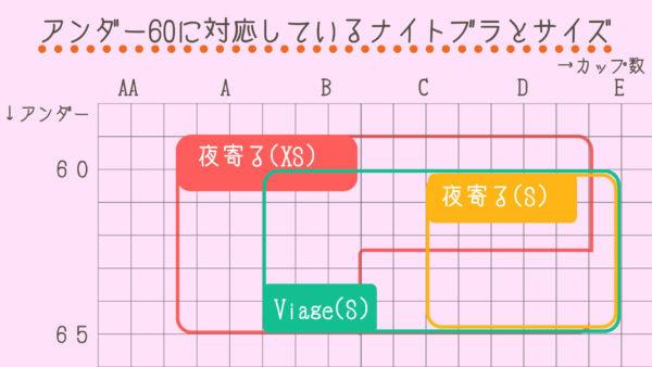 アンダー60(SSサイズ)対応のナイトブラとサイズ|https://nightbra-hikaku.com
